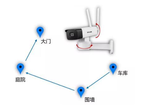 安装监控:首款防水云台无线枪机发布,指哪看哪,监控范围大、图像好、功能多